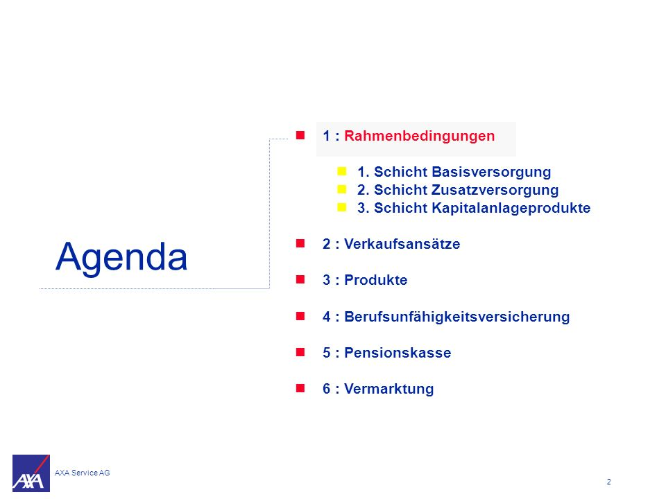Agenda 1 : Rahmenbedingungen 1. Schicht Basisversorgung