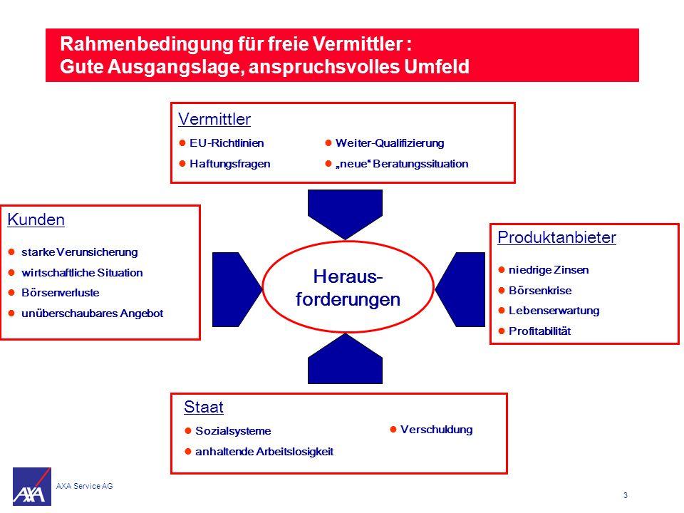 Rahmenbedingung für freie Vermittler :