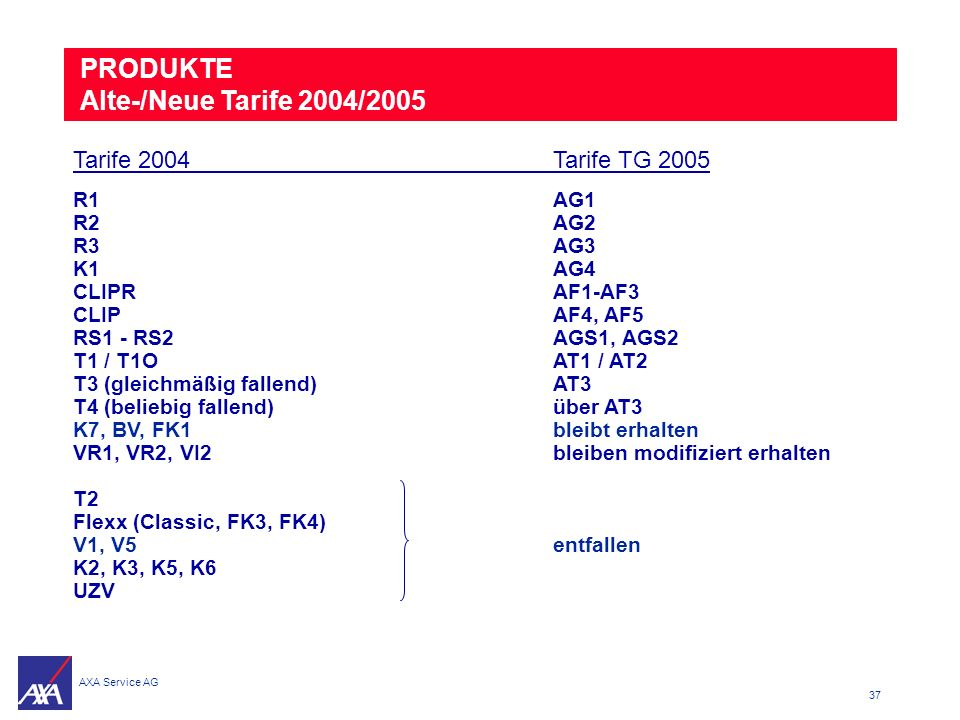 PRODUKTE Alte-/Neue Tarife 2004/2005