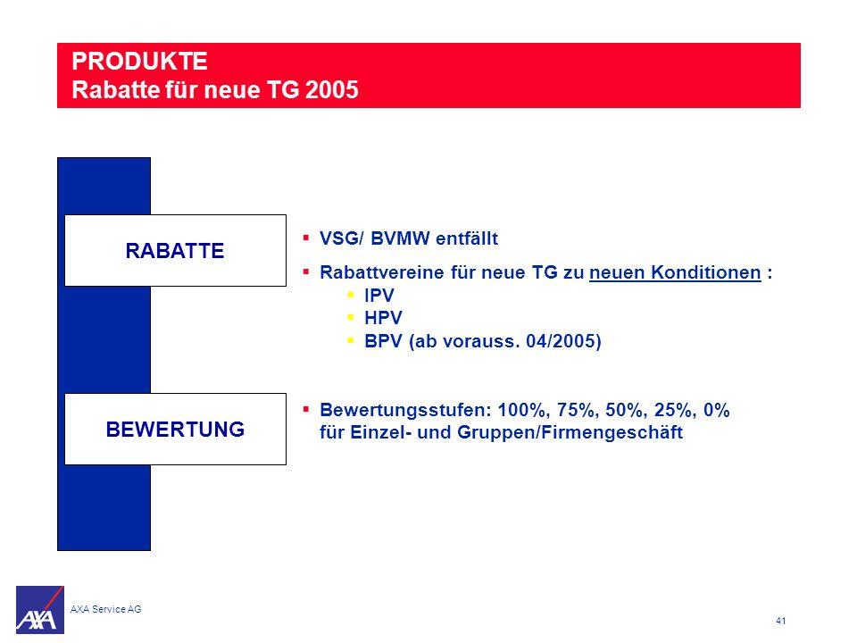 PRODUKTE Rabatte für neue TG 2005