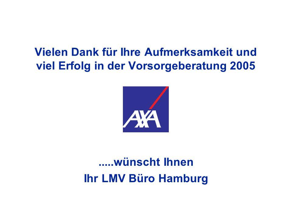 .....wünscht Ihnen Ihr LMV Büro Hamburg