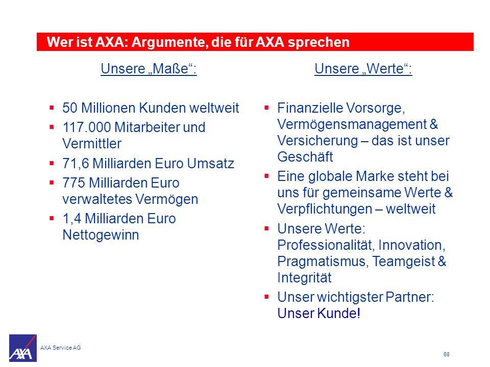 Wer ist AXA: Argumente, die für AXA sprechen