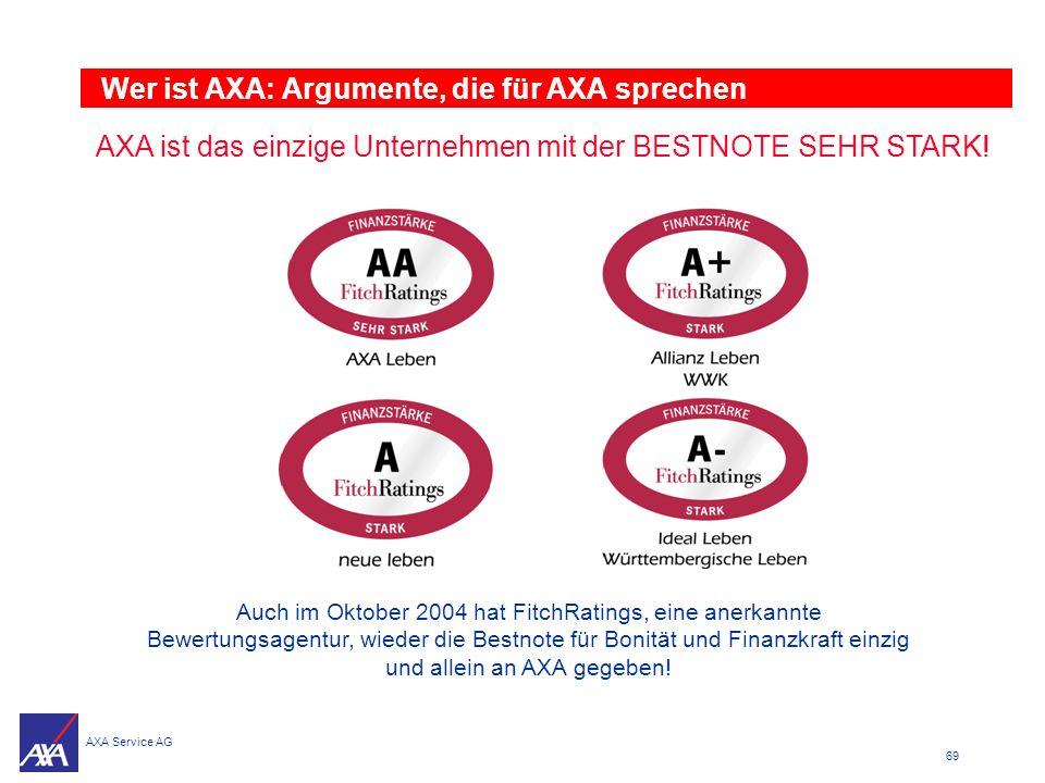 AXA ist das einzige Unternehmen mit der BESTNOTE SEHR STARK!