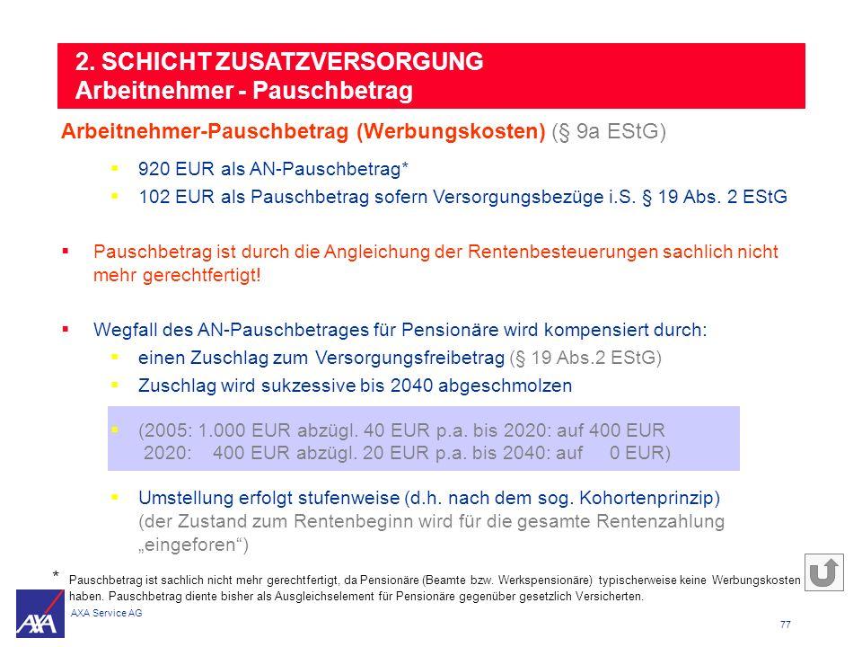 2. SCHICHT ZUSATZVERSORGUNG Arbeitnehmer - Pauschbetrag