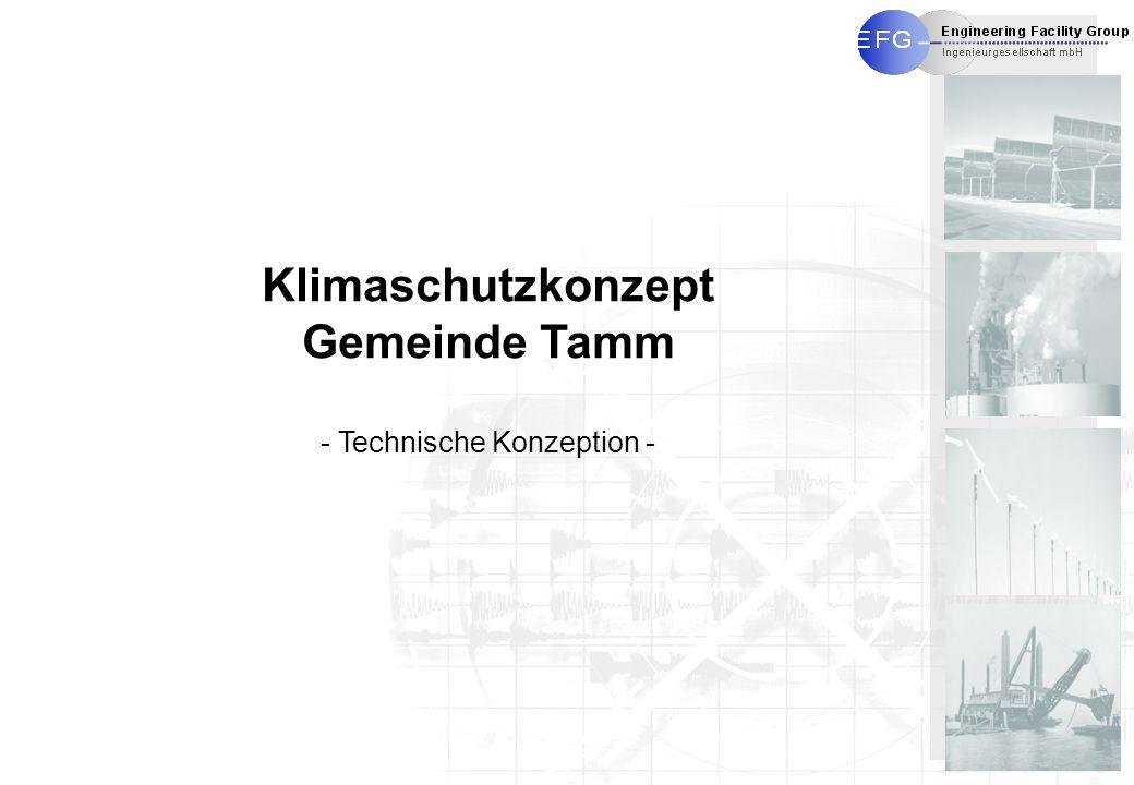 - Technische Konzeption -