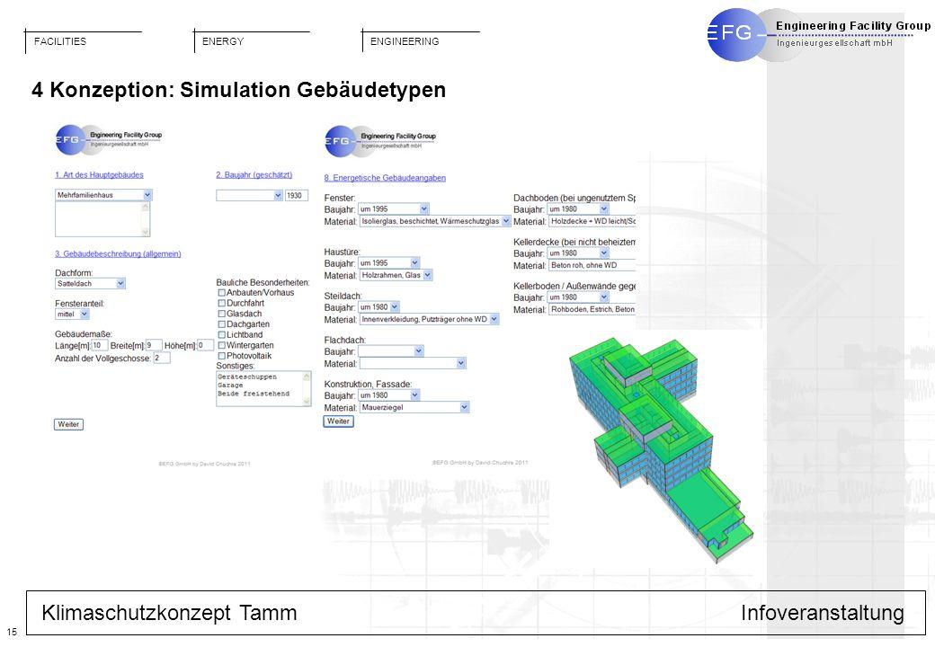 4 Konzeption: Simulation Gebäudetypen