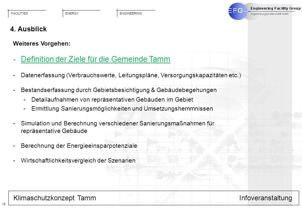 Definition der Ziele für die Gemeinde Tamm