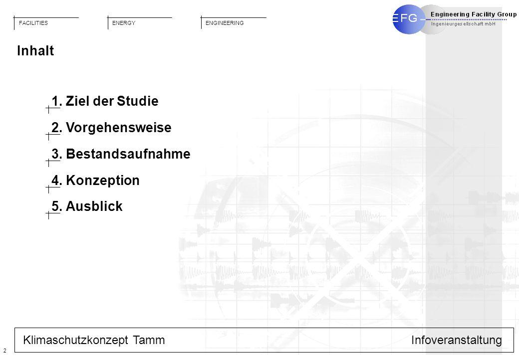 Inhalt 1. Ziel der Studie 2. Vorgehensweise 3. Bestandsaufnahme 4. Konzeption 5. Ausblick