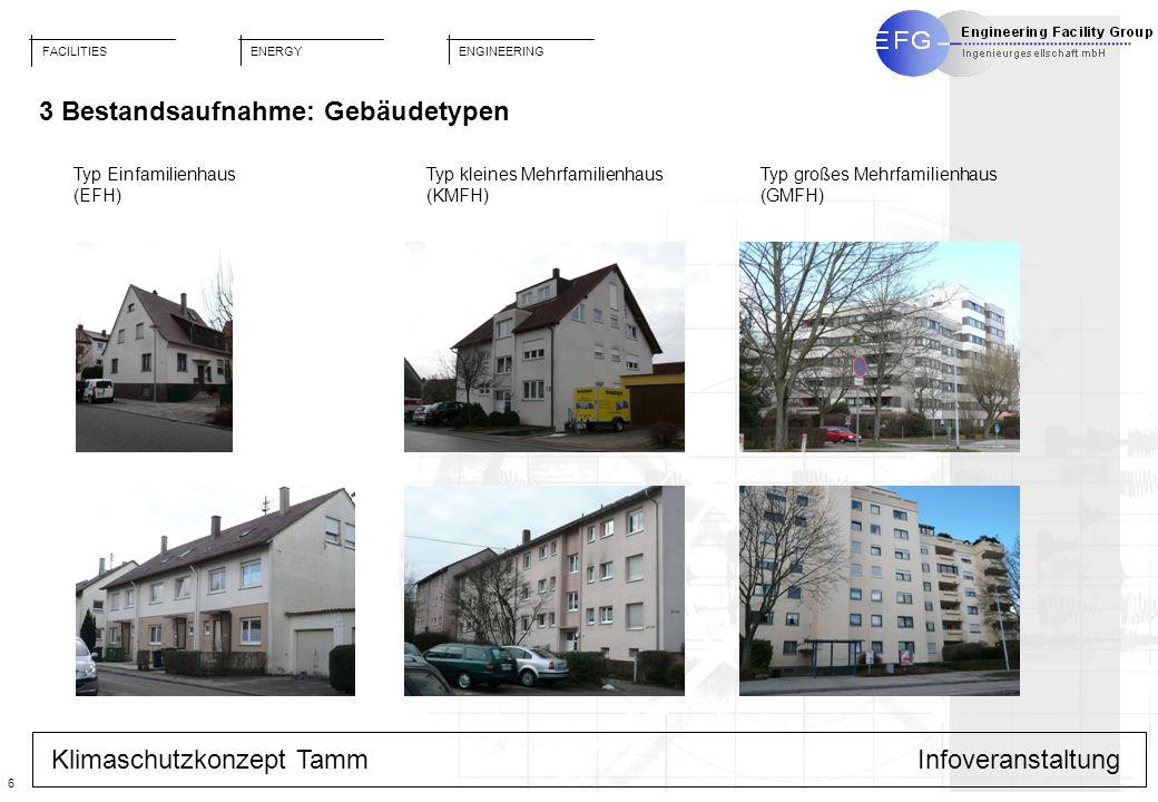 3 Bestandsaufnahme: Gebäudetypen