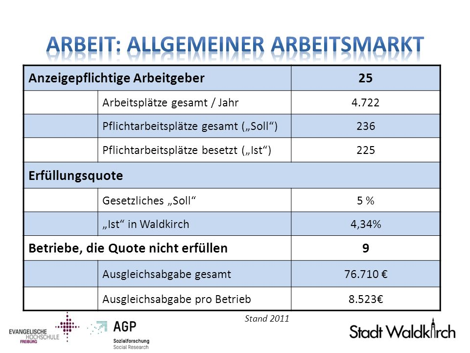 Arbeit: allgemeiner Arbeitsmarkt