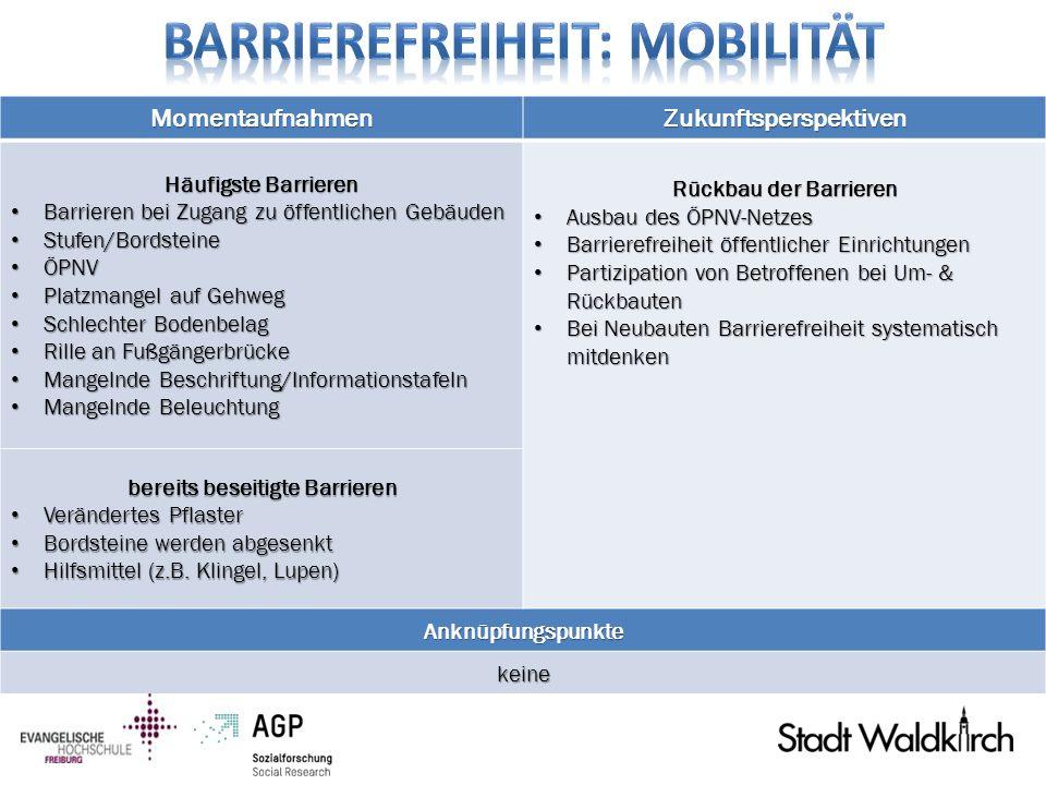 Barrierefreiheit: Mobilität