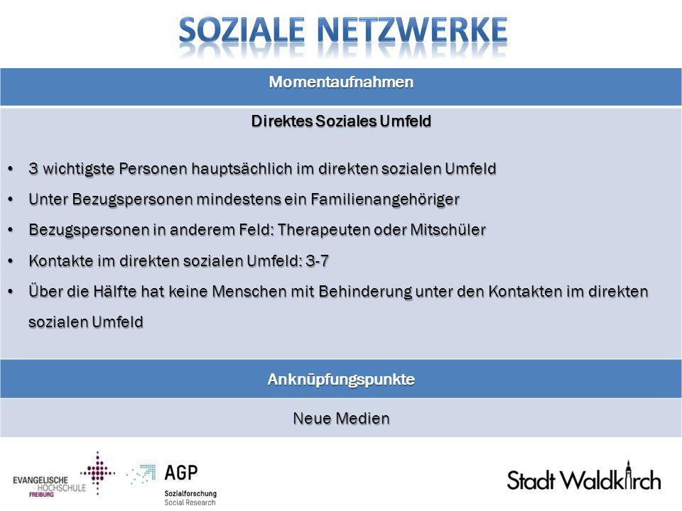 Direktes Soziales Umfeld