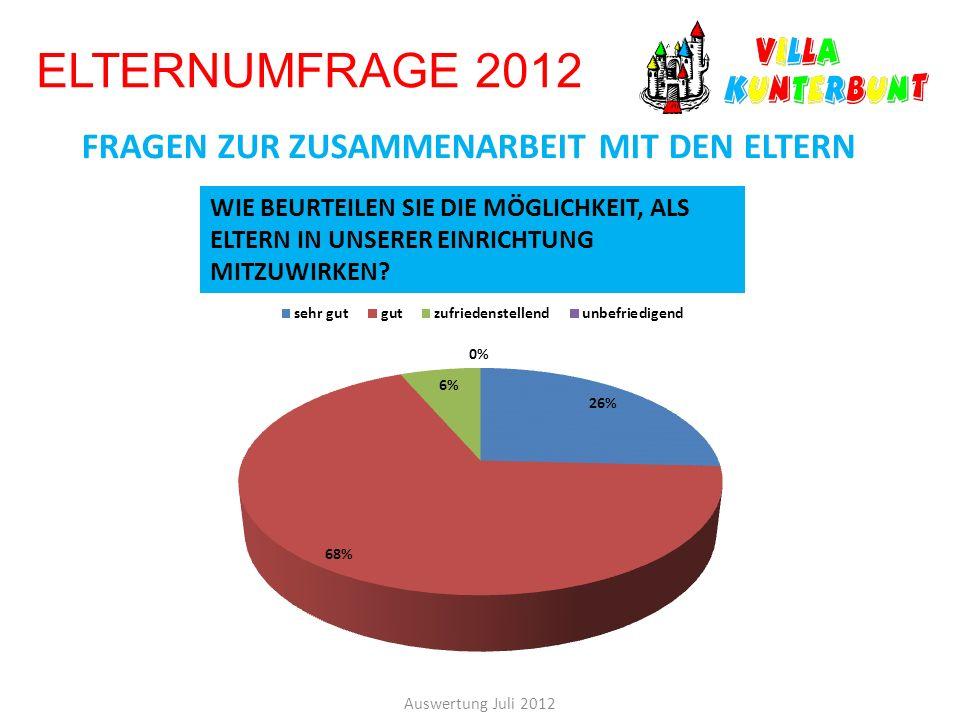 ELTERNUMFRAGE 2012 FRAGEN ZUR ZUSAMMENARBEIT MIT DEN ELTERN