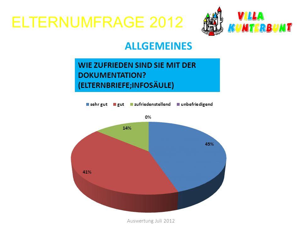 ELTERNUMFRAGE 2012 ALLGEMEINES
