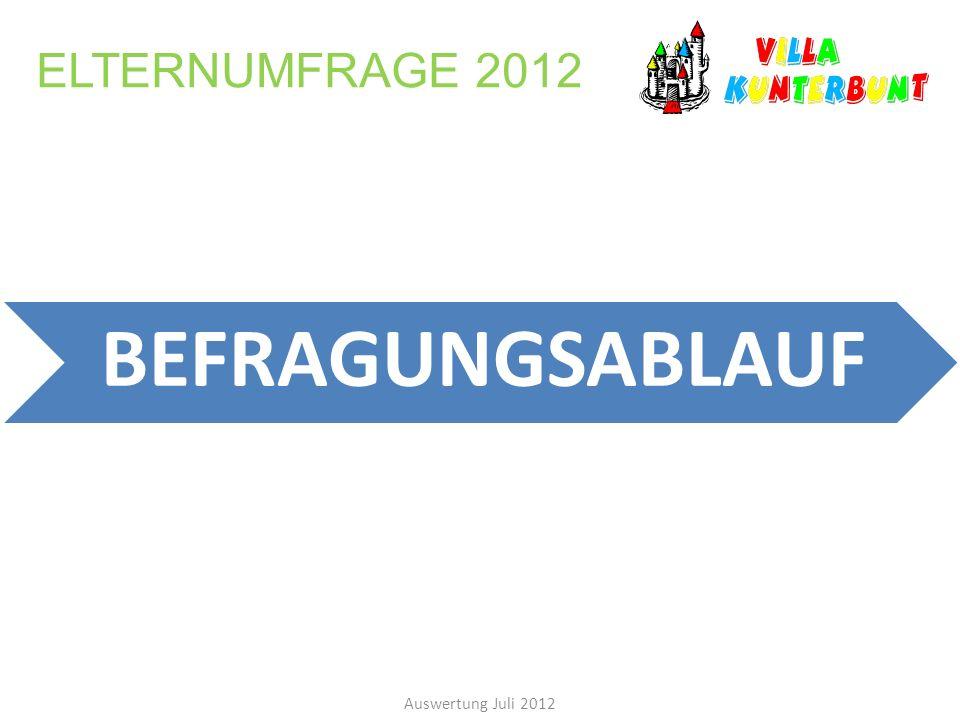 ELTERNUMFRAGE 2012 BEFRAGUNGSABLAUF Auswertung Juli 2012