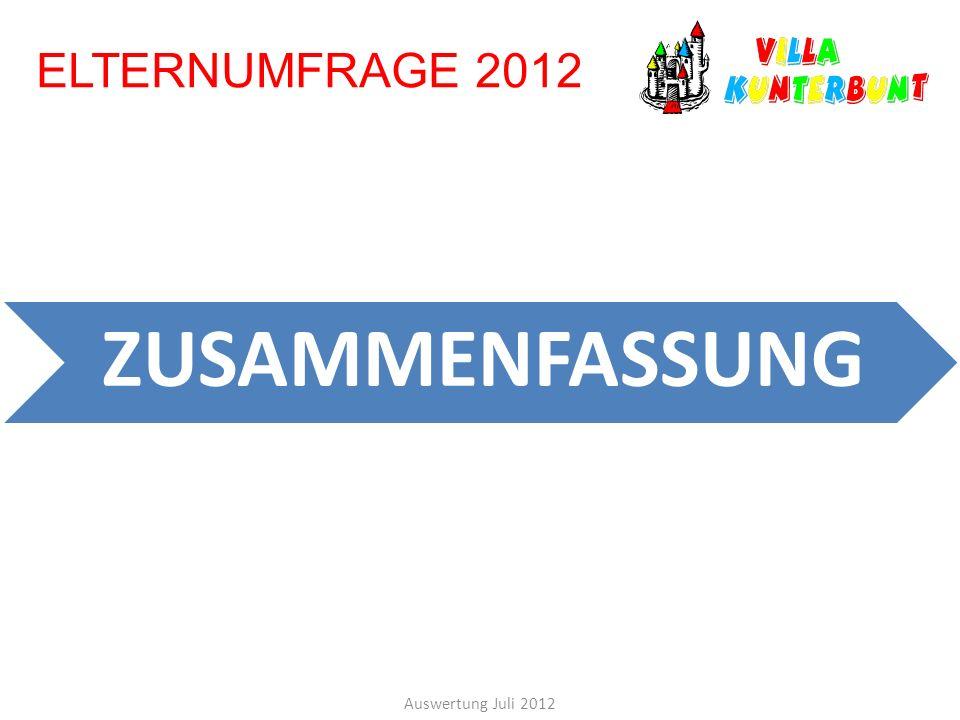 ELTERNUMFRAGE 2012 ZUSAMMENFASSUNG Auswertung Juli 2012