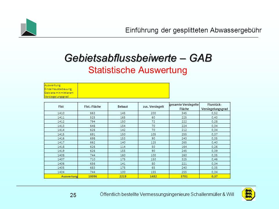 Gebietsabflussbeiwerte – GAB Statistische Auswertung