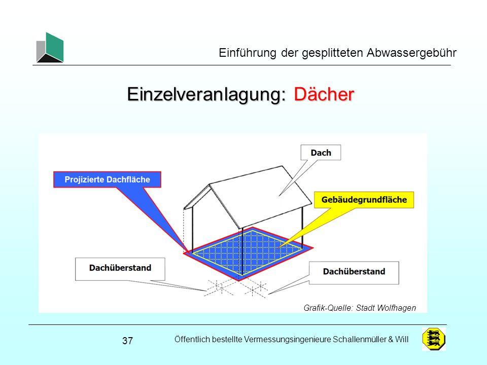Einzelveranlagung: Dächer