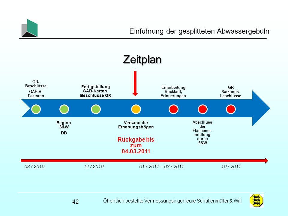 Zeitplan Einführung der gesplitteten Abwassergebühr