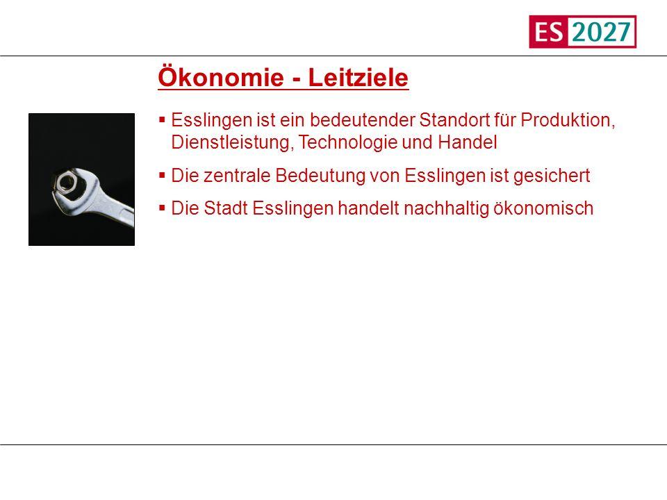 Titel Ökonomie - Leitziele. Esslingen ist ein bedeutender Standort für Produktion, Dienstleistung, Technologie und Handel.