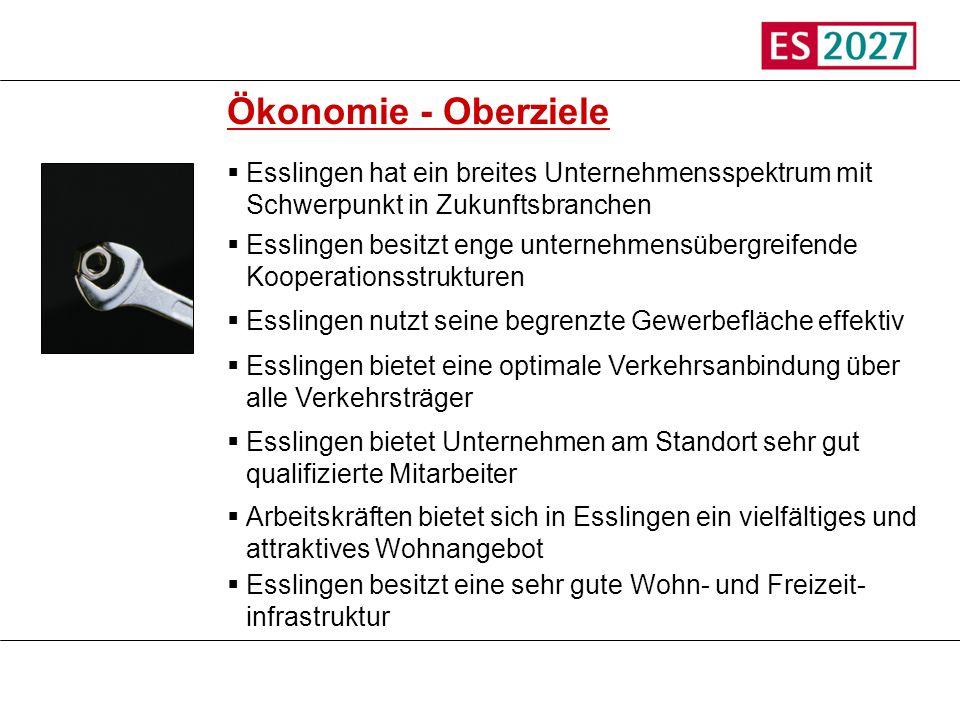 Titel Ökonomie - Oberziele. Esslingen hat ein breites Unternehmensspektrum mit Schwerpunkt in Zukunftsbranchen.
