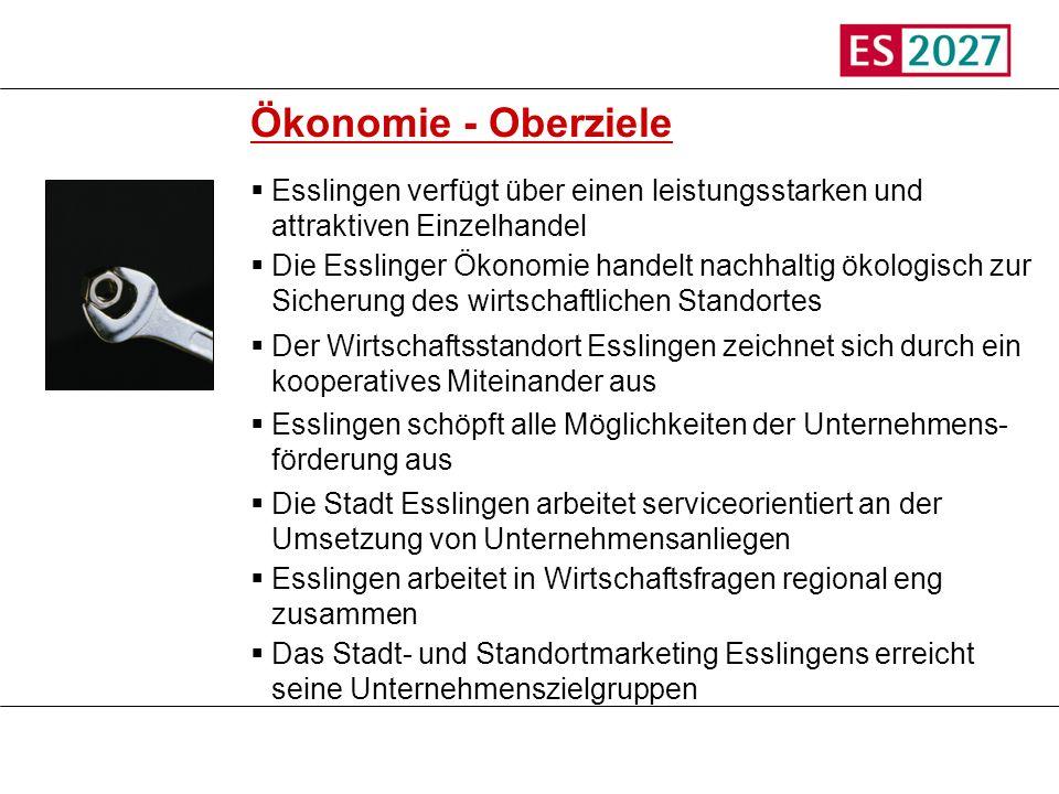 Titel Ökonomie - Oberziele. Esslingen verfügt über einen leistungsstarken und attraktiven Einzelhandel.