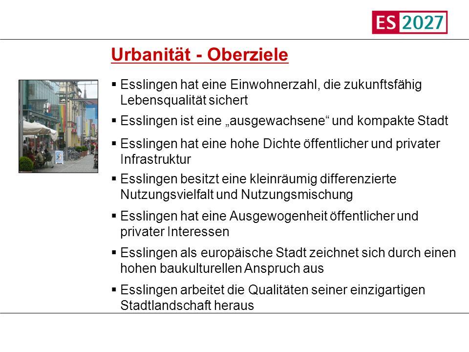 Titel Urbanität - Oberziele. Esslingen hat eine Einwohnerzahl, die zukunftsfähig Lebensqualität sichert.