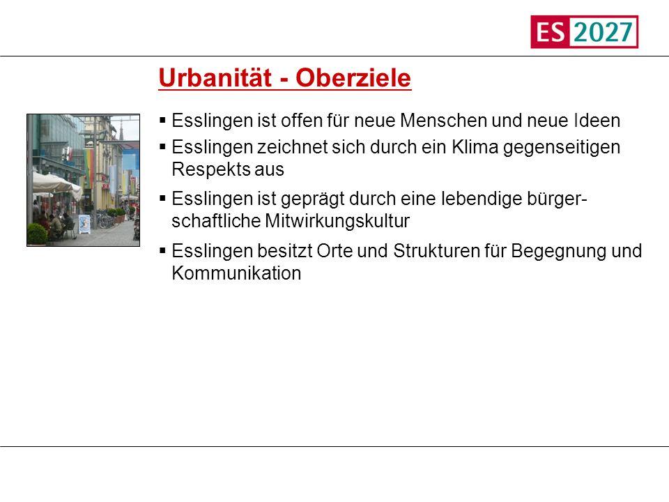 Titel Urbanität - Oberziele. Esslingen ist offen für neue Menschen und neue Ideen.
