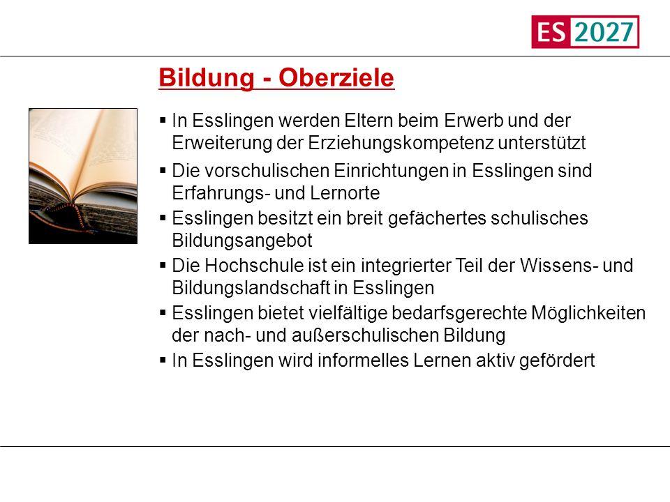 Titel Bildung - Oberziele. In Esslingen werden Eltern beim Erwerb und der Erweiterung der Erziehungskompetenz unterstützt.