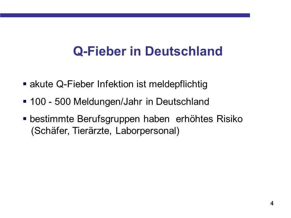 Q-Fieber in Deutschland