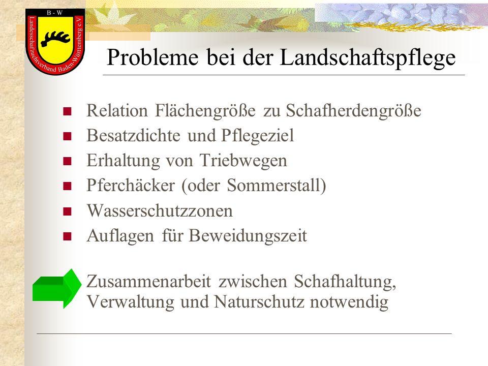 Probleme bei der Landschaftspflege