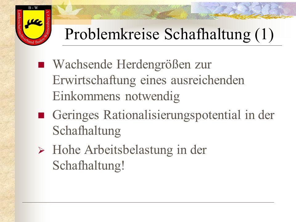 Problemkreise Schafhaltung (1)