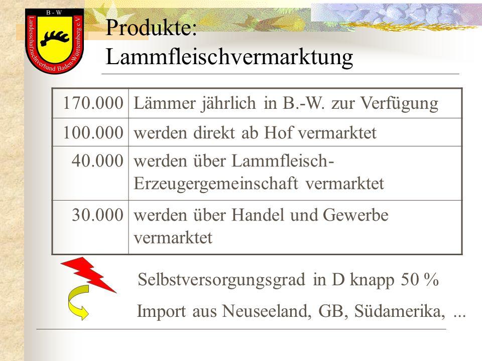 Produkte: Lammfleischvermarktung