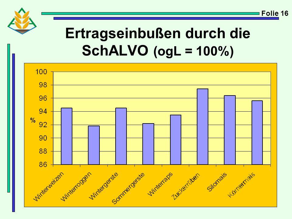 Ertragseinbußen durch die SchALVO (ogL = 100%)