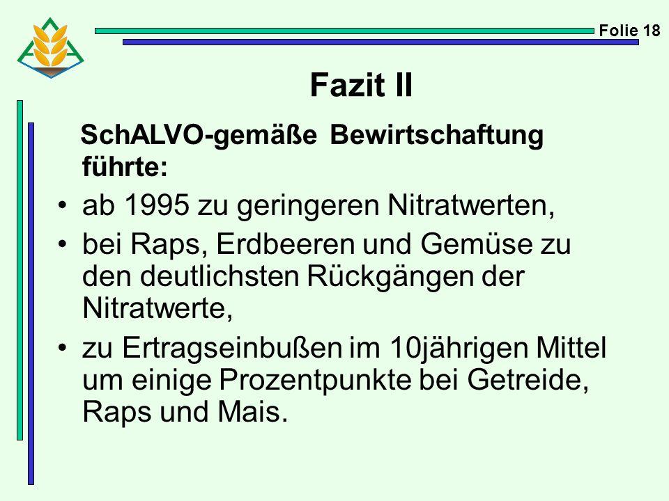 Fazit II ab 1995 zu geringeren Nitratwerten,