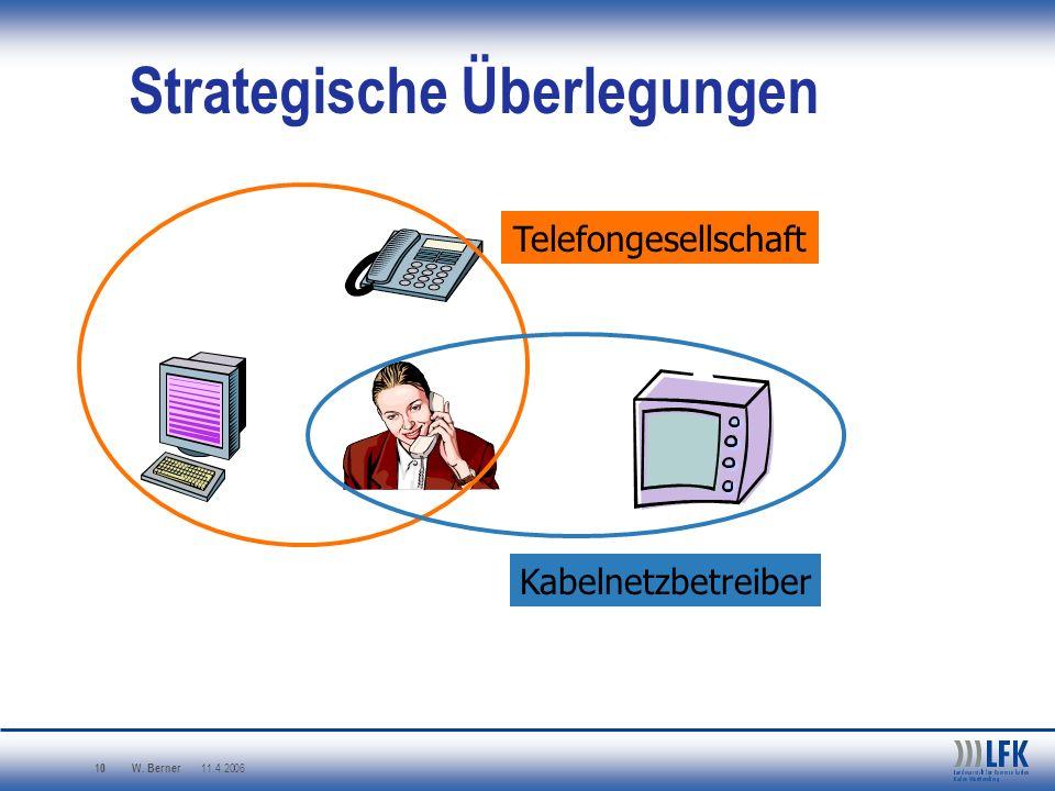 Strategische Überlegungen