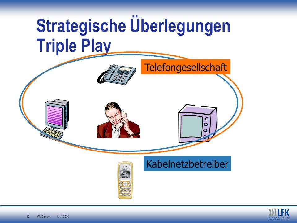 Strategische Überlegungen Triple Play