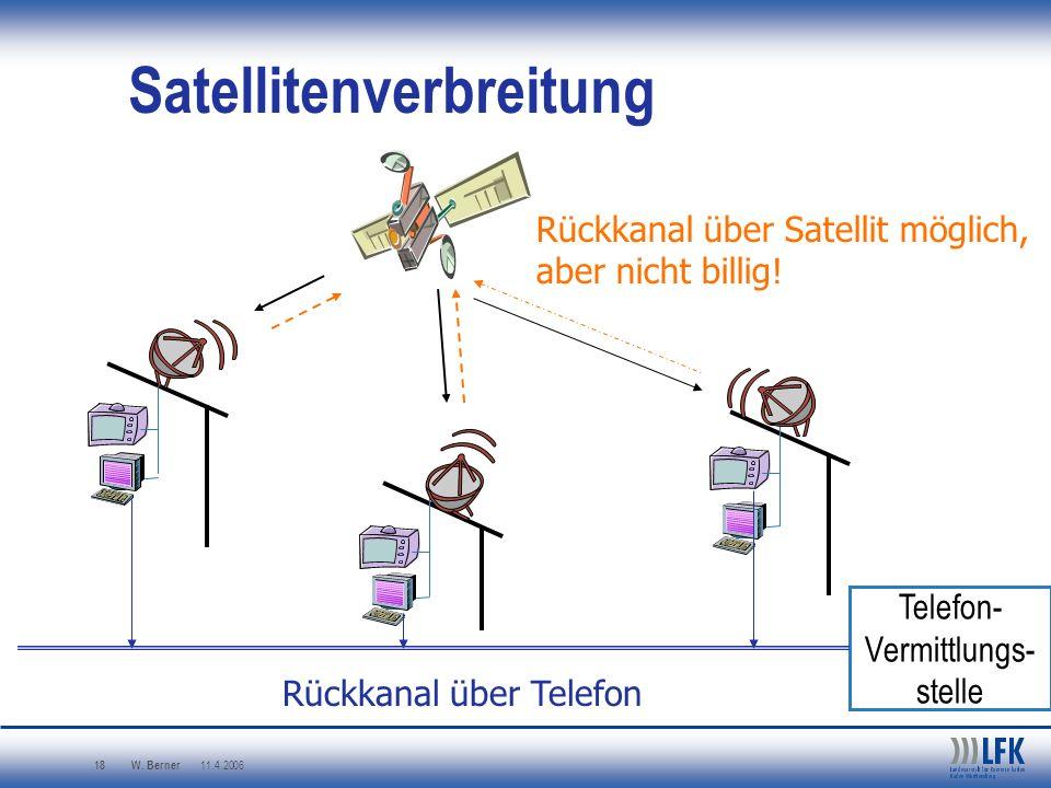 Satellitenverbreitung