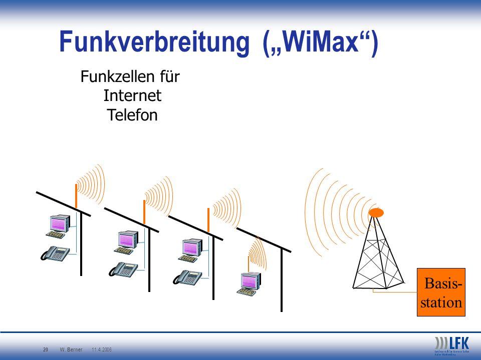 """Funkverbreitung (""""WiMax )"""