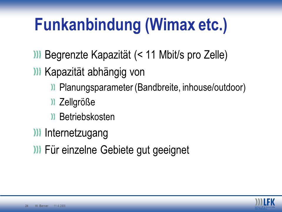 Funkanbindung (Wimax etc.)