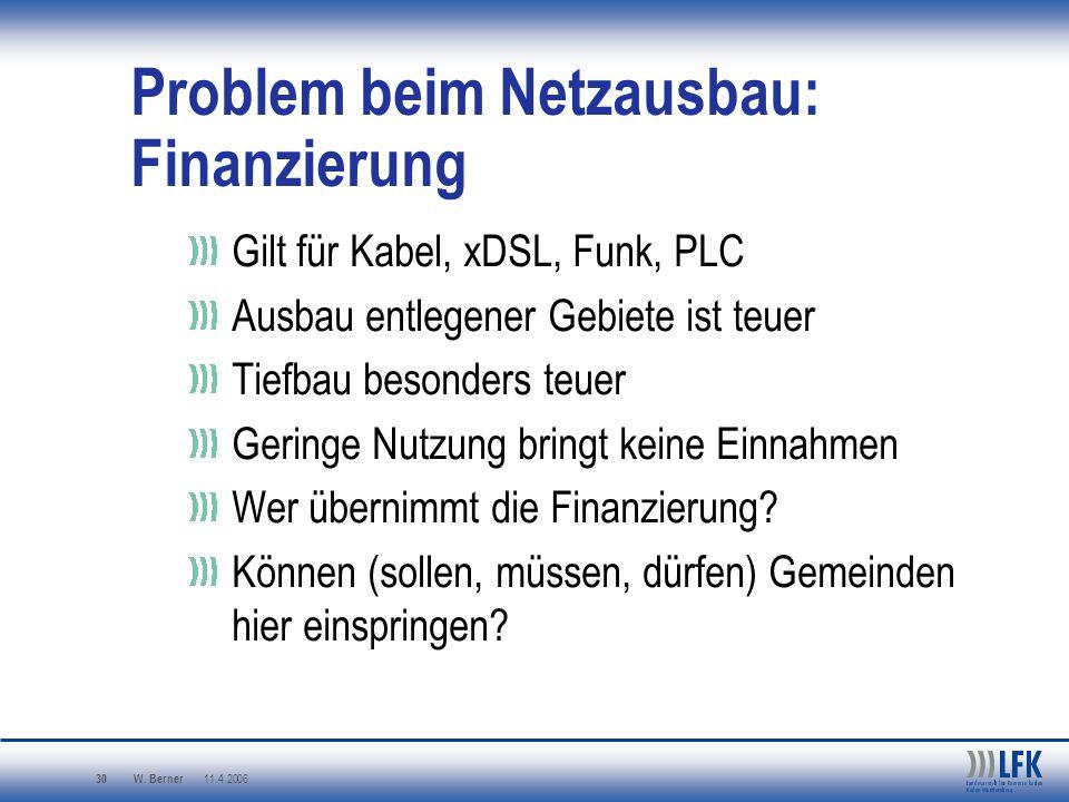 Problem beim Netzausbau: Finanzierung