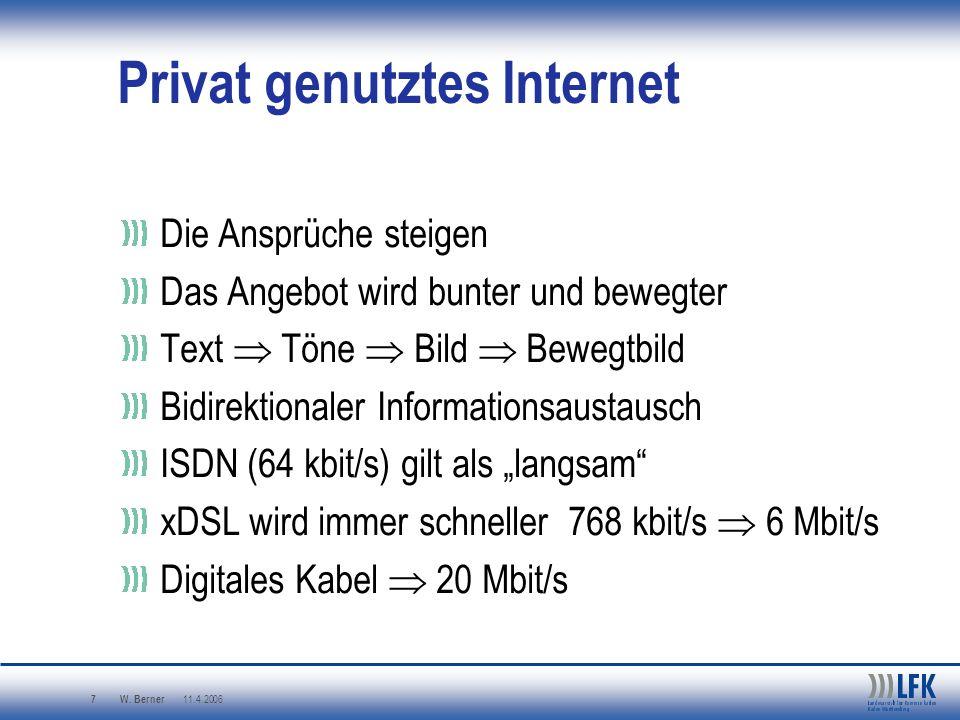 Privat genutztes Internet