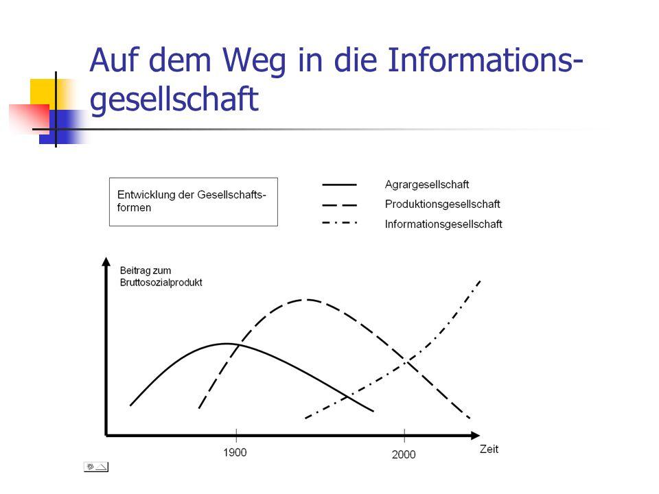 Auf dem Weg in die Informations-gesellschaft