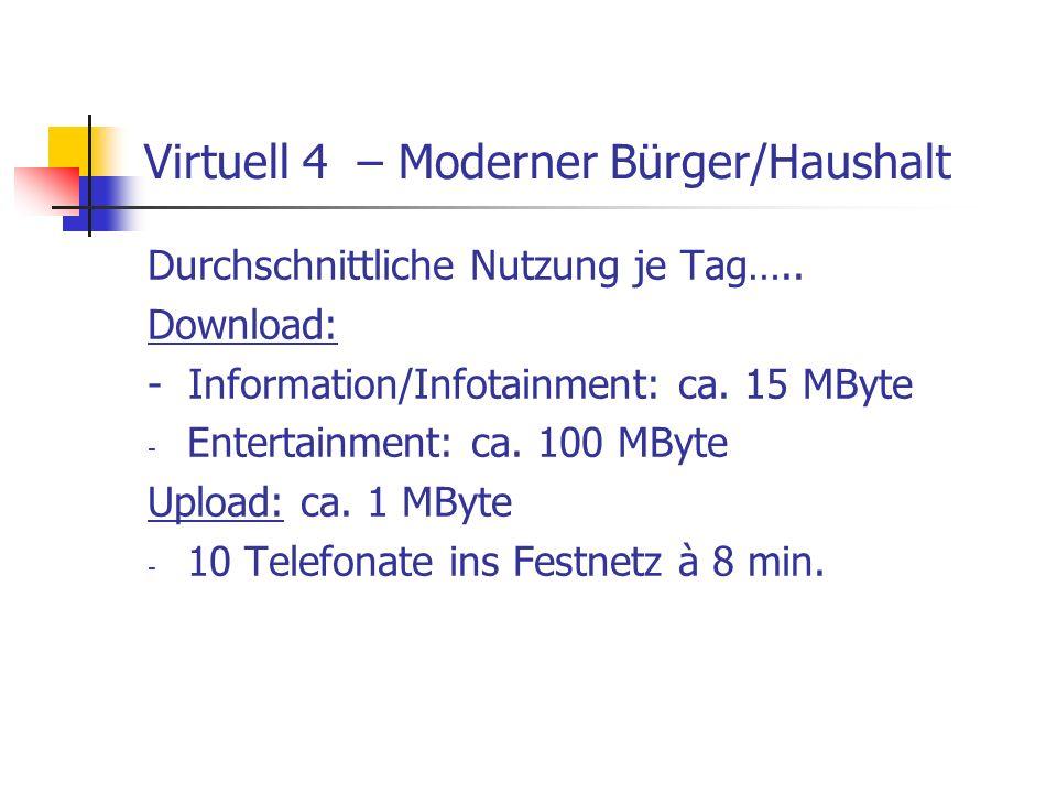 Virtuell 4 – Moderner Bürger/Haushalt