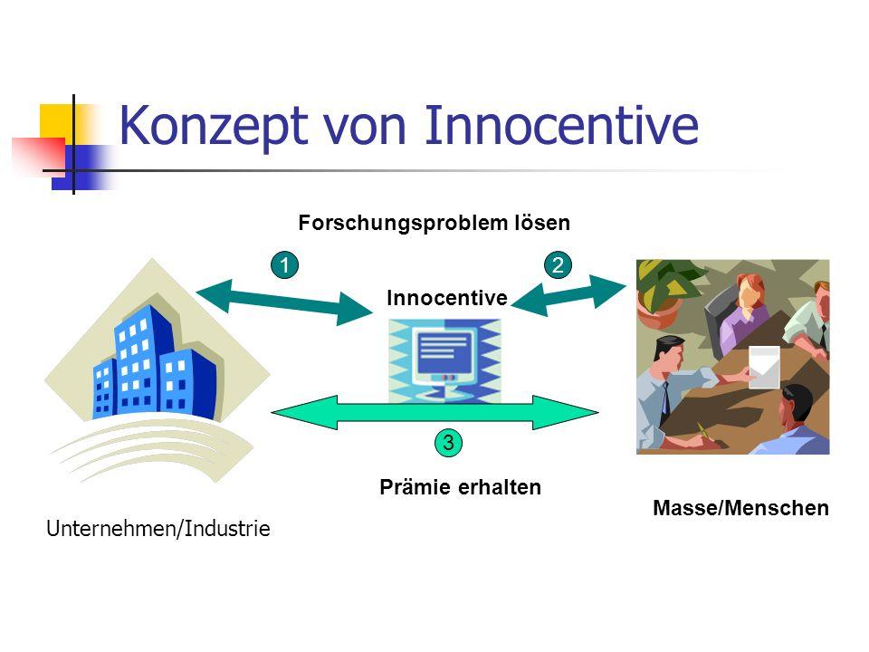 Konzept von Innocentive