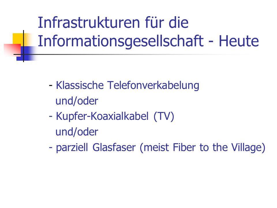 Infrastrukturen für die Informationsgesellschaft - Heute