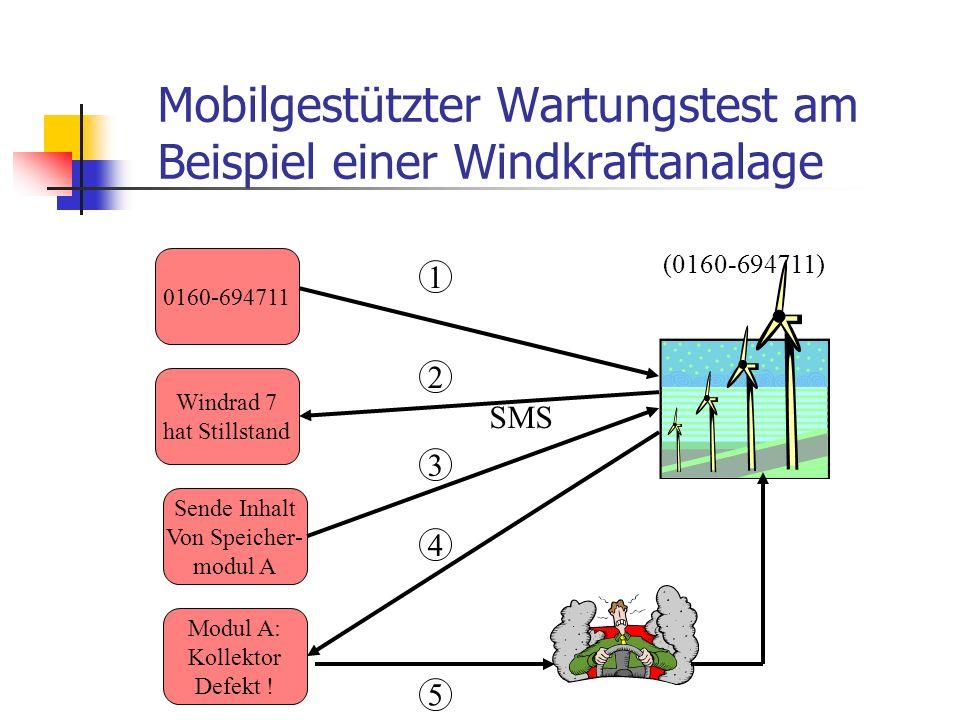 Mobilgestützter Wartungstest am Beispiel einer Windkraftanalage
