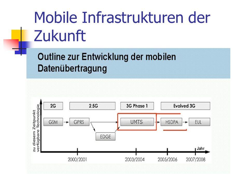 Mobile Infrastrukturen der Zukunft