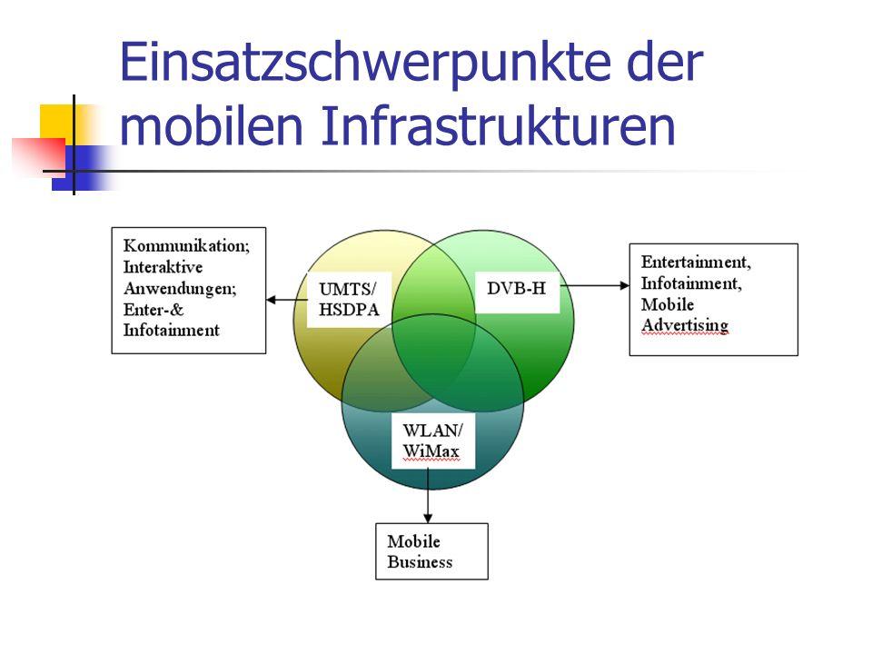 Einsatzschwerpunkte der mobilen Infrastrukturen
