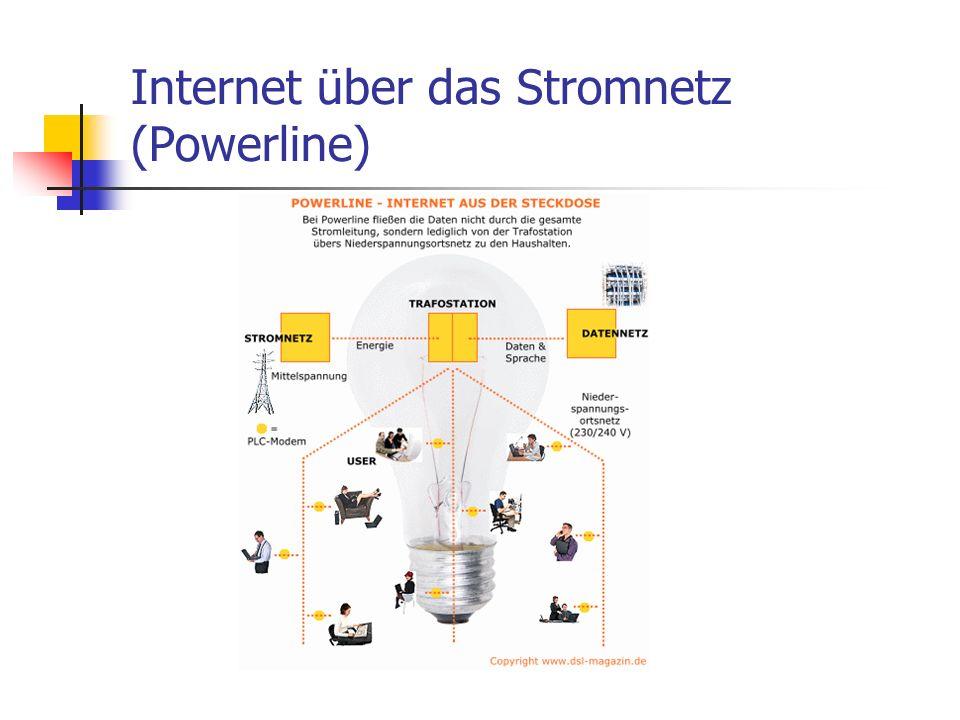 Internet über das Stromnetz (Powerline)
